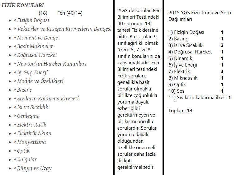 ygs-fiz - MehmetKYGSZ