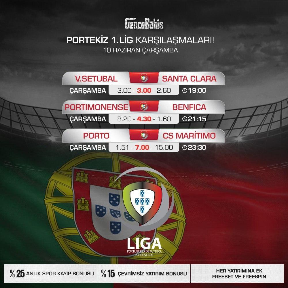 10.06.2020 Portekiz